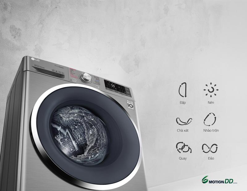 Công nghệ giặt 6 chuyển động giúp chăm Sóc Tối Ưu cho Mọi Loại Vải