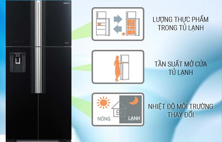 Cảm biến nhiệt ECO góp phần tránh lãng phí điện năng vô ích