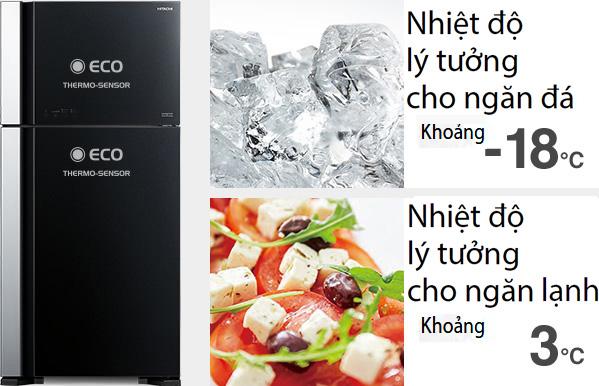 Tủ lạnh Hitachi có hai Cảm biến nhiệt Eco