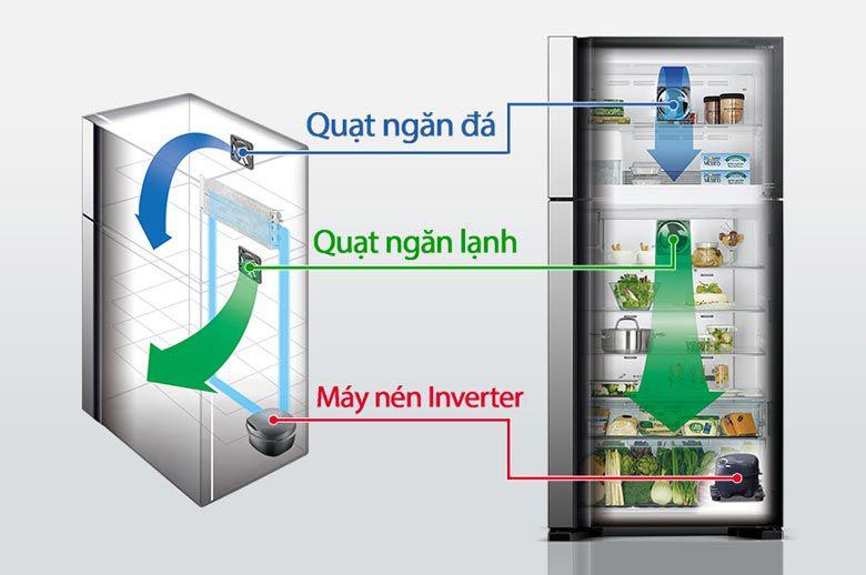 Tủ lạnh Hitaichi R-FG510PGV8(GBW) với thiết kế hệ thống quạt kép